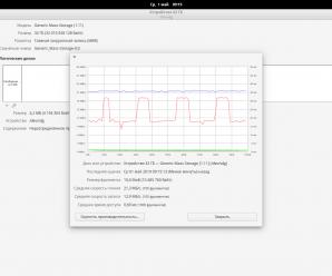 Тест скорости USB и SSD дисков в Linux