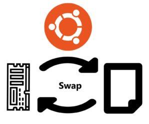 Как создать SWAP файл в Linux